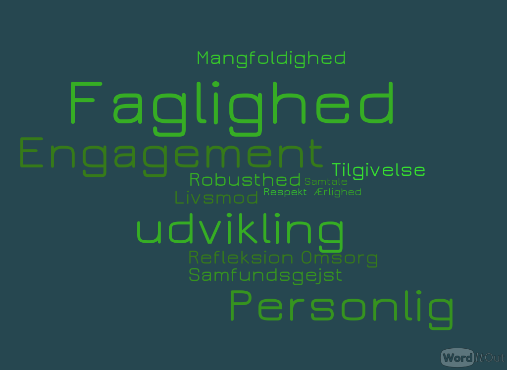 faglighed wordcloud